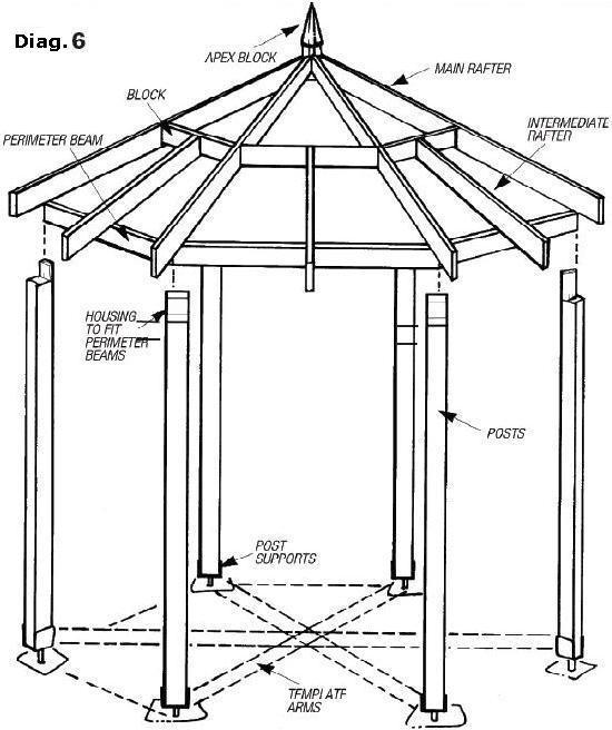 building plans gazebos and pergolas