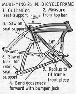How To Build a Mini Bike Frame