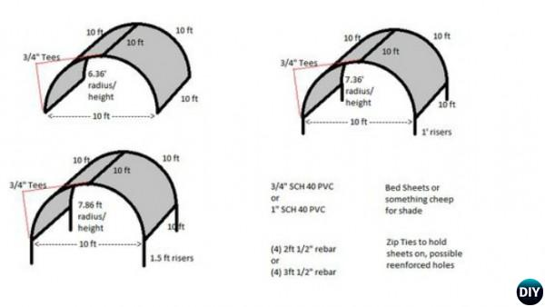 DIY Outdoor Suntracking PVC Canopy Diagram DIYHowto • DIY