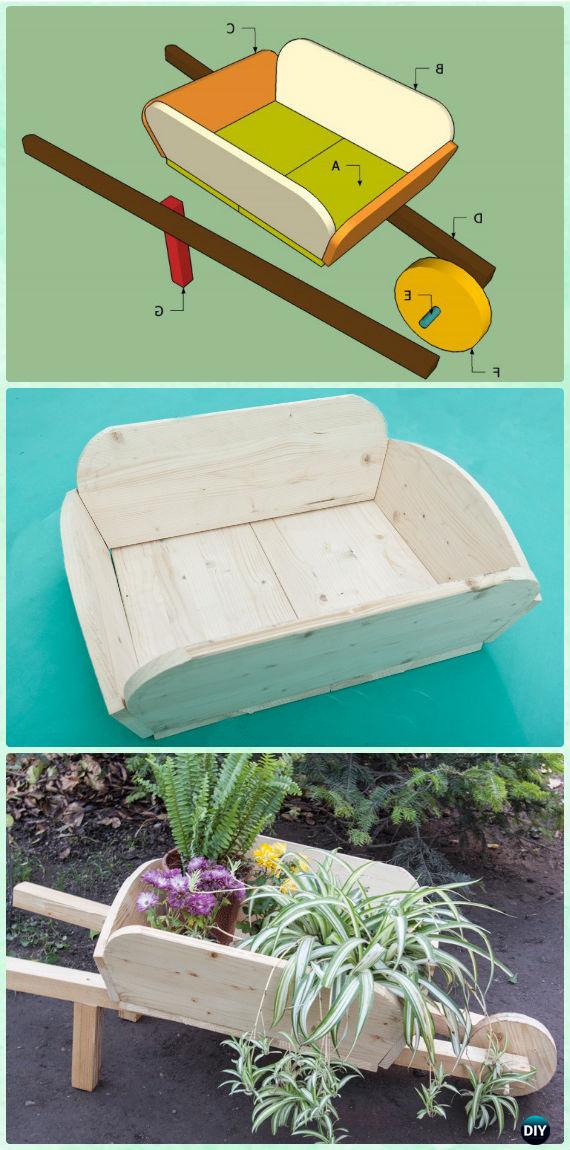 Free Garden Design Ideas