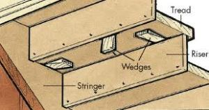 How to Fix Creaking Stairs