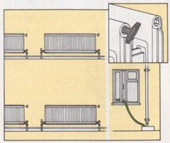 how to drain a central heating system 4