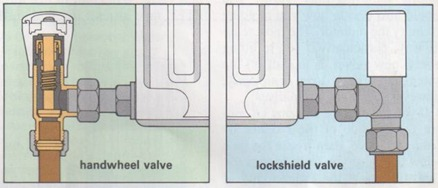 types of radiator valve