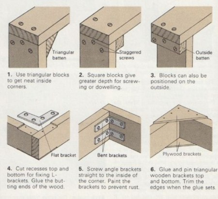 Woodworking: Three Way Joints - Fixing Table Legs   The Self ...