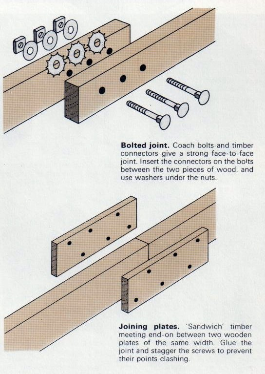 Woodworking Lengthening Joints The Self Sufficiency Diy