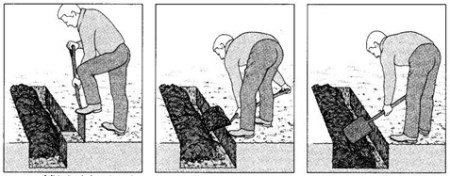 how to handle a spade