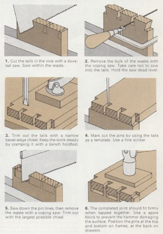Pdf Download Make Dovetail Joints Plans Woodworking