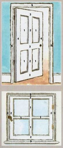 order of painting doors and windows