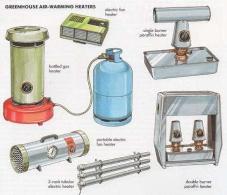 types of greenhouse air-warming heaters
