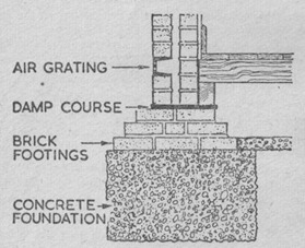 cross-section of wall-base