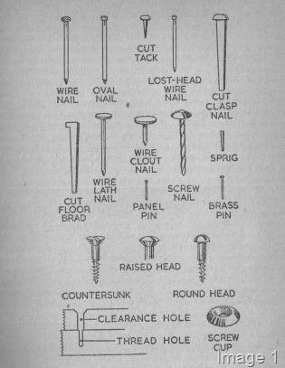 Types of nails and screws and their uses the self sufficiency nails and screws greentooth Images