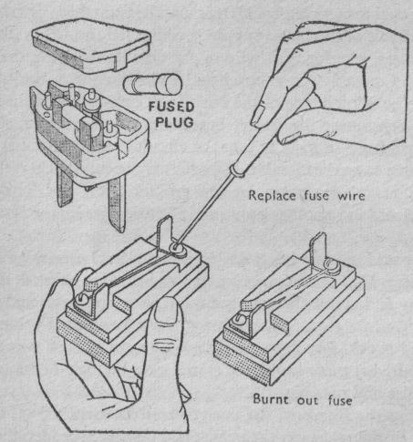 electrical fuses  how to change a fuse