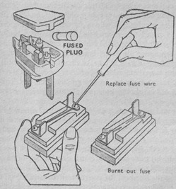repairing a household fuse