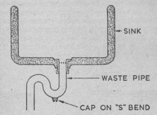 waste pipe and 's' bend on a sink