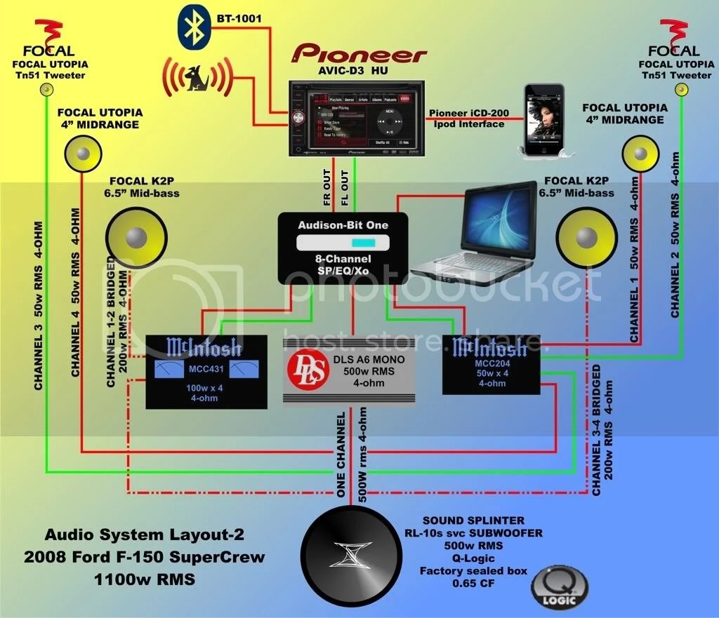 Created The Graphic Design Layout Of My System Diagram Car Audio