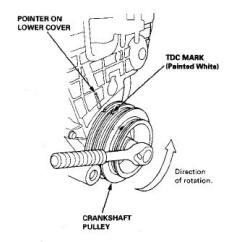 Vtec Wiring Diagram Obd2 98 Honda Accord Fuse Box D16y8 Engine | Get Free Image About