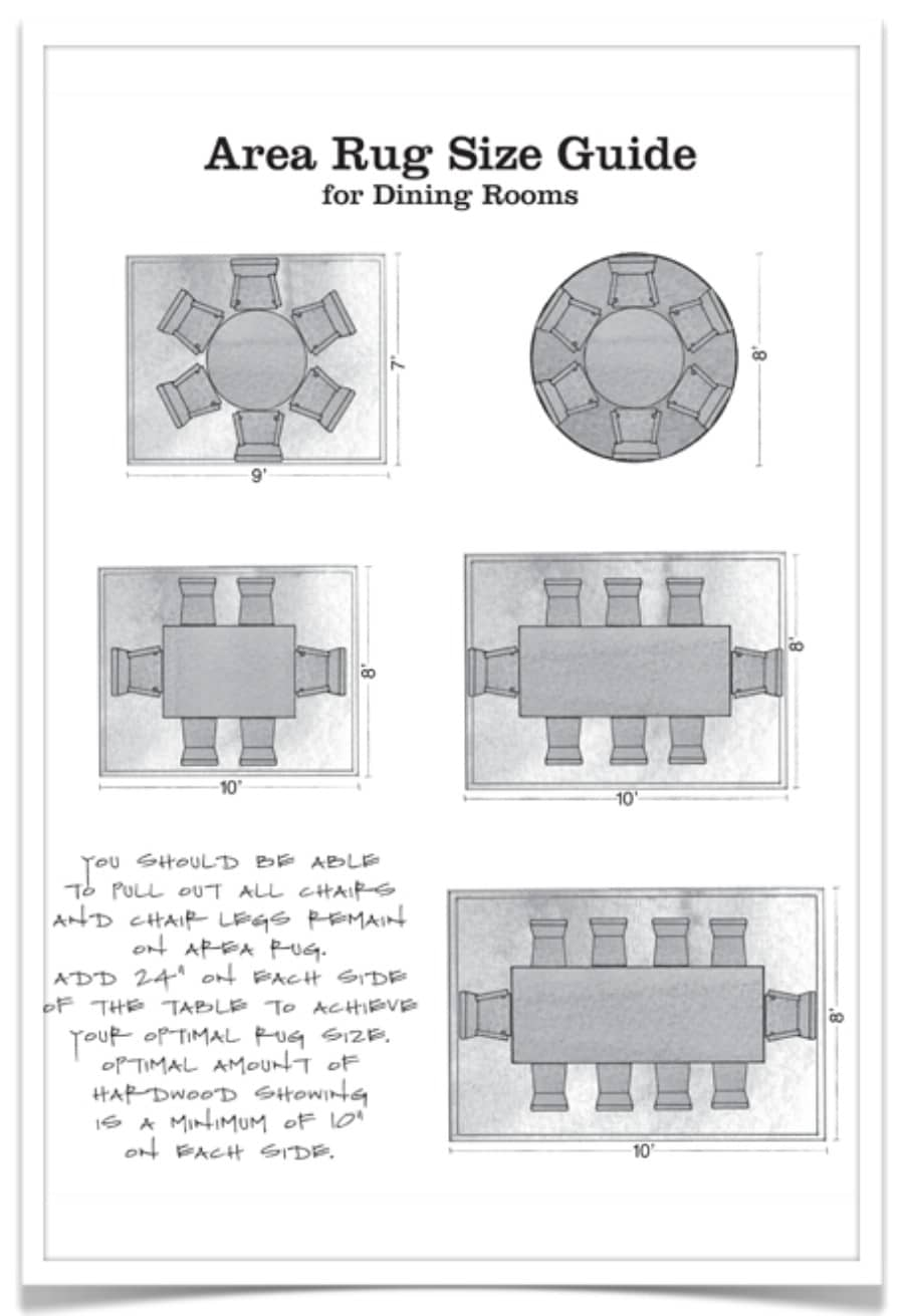 50 Amazingly Clever Cheat Sheets To Simplify Home Decorating Projects  Page 3 of 5  DIY  Crafts