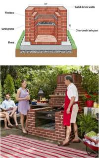 Cheap and Easy Ideas for DIY Barbecue Grills