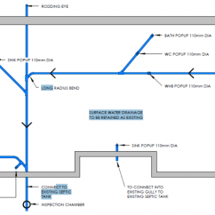 Bathroom Shower Plumbing Diagram Dometic Ccc2 Thermostat Wiring Drainage Layout | Diynot Forums