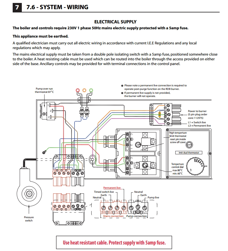 Central Air Thermostat Wiring Diagram Hive Oil Boiler Wiring Help Diynot Forums