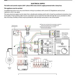 Firebird Boiler Thermostat Wiring Diagram Electron Dot For Nh3 Hive Oil Help | Diynot Forums