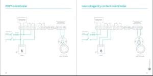 Third Generation Nest Heat Link installation to a Vaillant Ecotec Pro 30   DIYnot Forums
