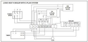 Ideal Logic Pump Overrun | DIYnot Forums