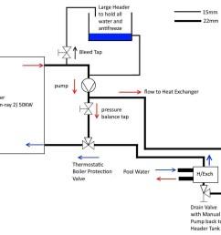 plumbing diagram for oil fired pool heater diynot forums oil hot water heater diagram oil heater diagram [ 1183 x 978 Pixel ]