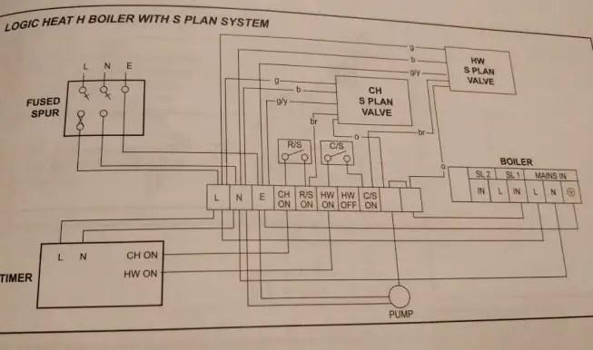Wiring Diagram Central Heating Boiler