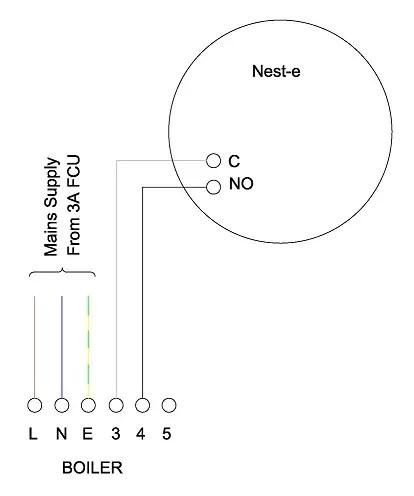 Nest Thermostat 'E', not turning EcoTec Pro off, house