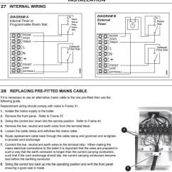 Programmable Room Stat Wiring Diagram Weg W22 Salus Rf500 Ideal Logic Combi 24 Diynot Forums Bez Tytulu1 Png