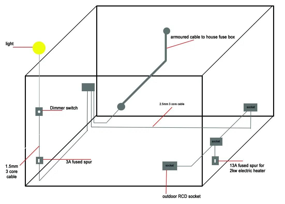 Marvelous Engineering Schematics Wow Jeeves Online Wiring Diagram Wiring 101 Capemaxxcnl