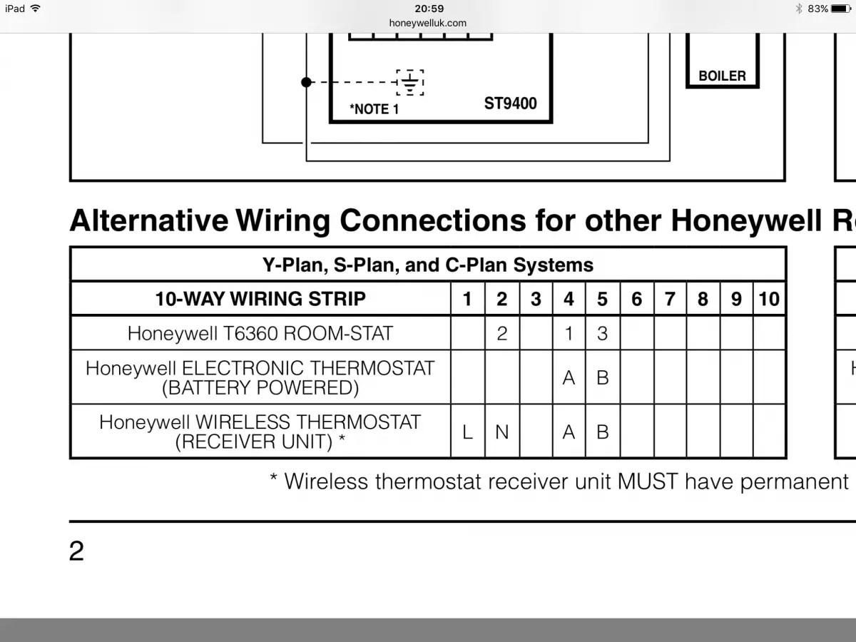 hight resolution of honeywell single channel programmer wiring diagram 50 honeywell heating cooling thermostat wiring diagram honeywell heat only