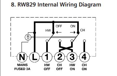 Wiring Diagram Central Heating Programmer Boiler