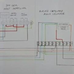 S Plan Wiring Diagram Worcester Boiler Visio Uml Component Nest V3 And S-plan | Diynot Forums