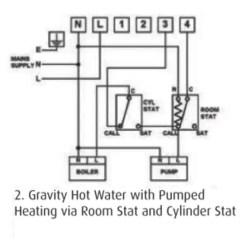 Gravity Hot Water Wiring Diagram 1989 Harley Davidson Hive Installation Advice.   Diynot Forums