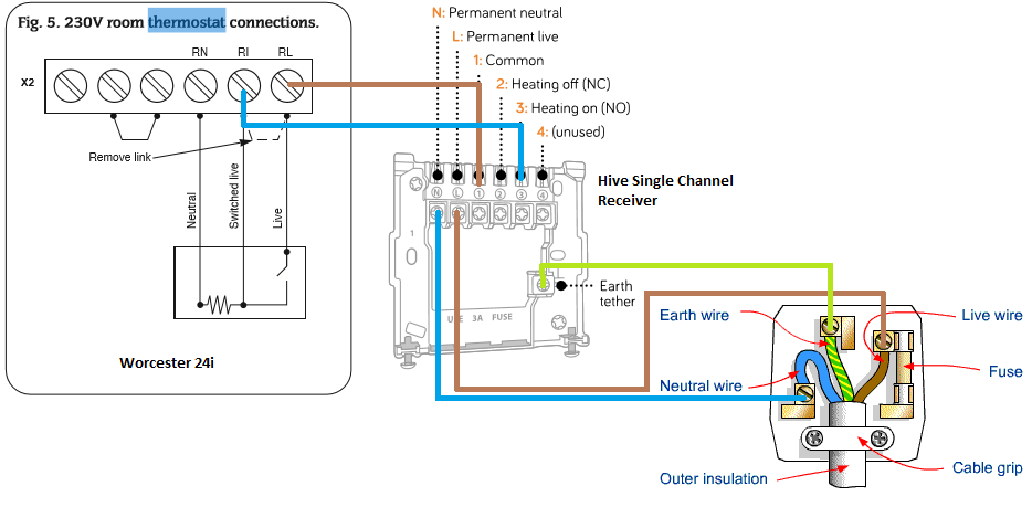 combi boiler wiring diagram hive wiring diagram combi at gsmportal.co
