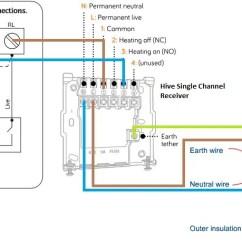 Firebird Boiler Thermostat Wiring Diagram 7 Pin Caravan Plug To Sx Davidforlife De Up A Schema Rh 17 13 Marias Grillrestaurant Honeywell Installing