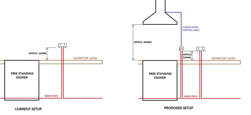 cooker hood wiring diagram internal installation of a new extractor | diynot forums