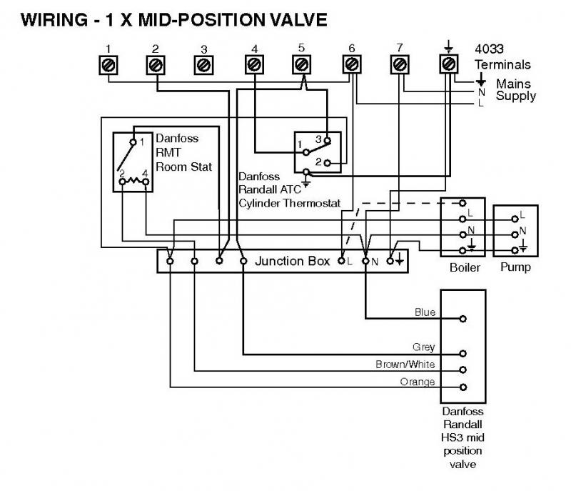 Danfoss Hsa3 Wiring Diagram: DANFOSS HSA3 WIRING DIAGRAM - Auto Electrical Wiring Diagramrh:blog.michaelbraun.me,Design
