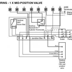 Danfoss Mid Position Valve Wiring Diagram 1994 Toyota Celica Gt Stereo Vfd Auto Electrical Honeywell Heater System