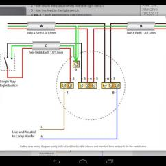 Wiring Downlights Diagram Ktp 445u Changing Old Ceiling Rose To Spotlights... | Diynot Forums