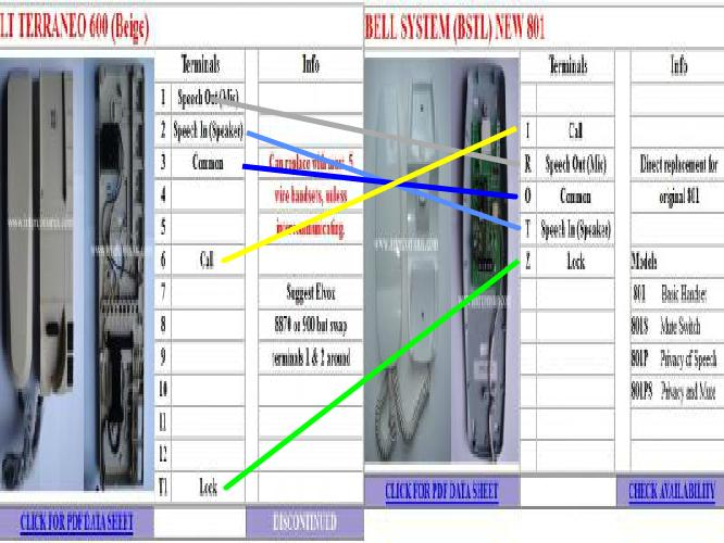 telephone handset wiring diagram led light bar install mauriciolemus com bell intercom 28 images outside box line