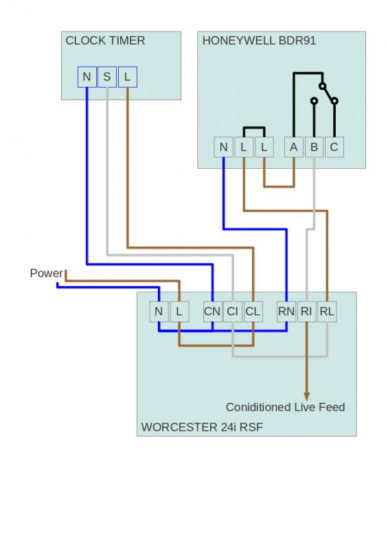 honeywell thermostat wiring diagrams 1965 ford mustang alternator diagram connecting a dt92e to worcester 24i rsf | diynot forums