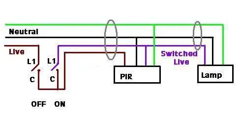 Steinel Pir Wiring Diagram Efcaviation Com