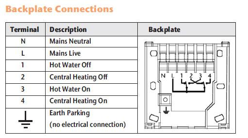 programmable thermostat wiring diagram for a sony xplod 52wx4 2 channel to combi boiler | diynot forums