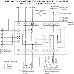 Honeywell Junction Box Wiring Diagram General Motors Diagrams Sunvic Motorised Valve : 38 Images - ...