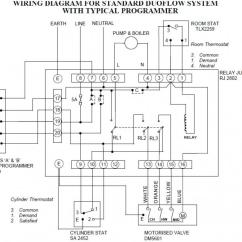 3 Wire Thermostat Wiring Diagram 2003 Dodge Ram 1500 Parts Gravity Fed System - Is Heating Only Possible? | Diynot Forums