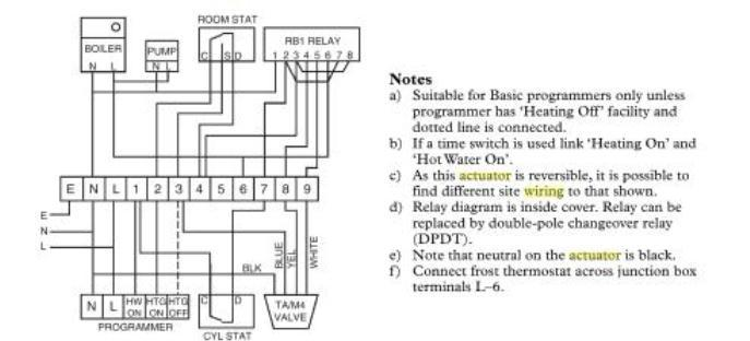 full drayton central heating programmer wiring diagram wiring diagram iflo programmer wiring diagram at soozxer.org
