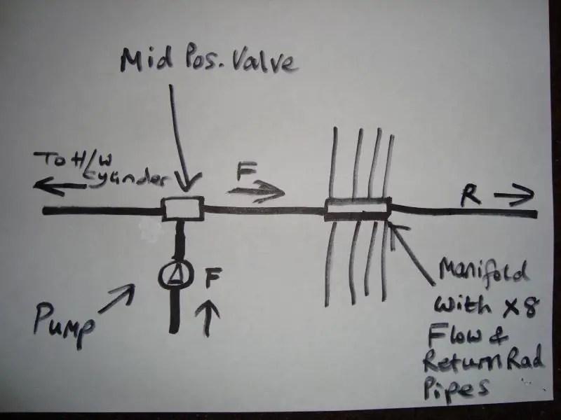 Home Plumbing System Diagram